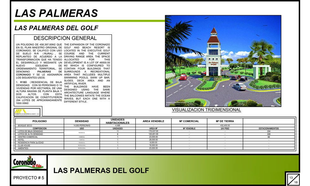 Palmeras del Golf 4 thumbnail